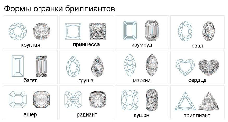 Ломбард где принимают бриллианты москва список автосалонов подержанных авто в москве