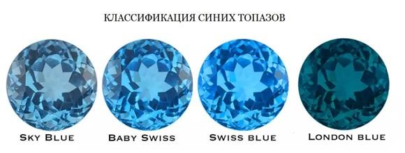 Топазы (синие) пара 31.70 карат – купить на Ярмарке Мастеров ... | 220x580